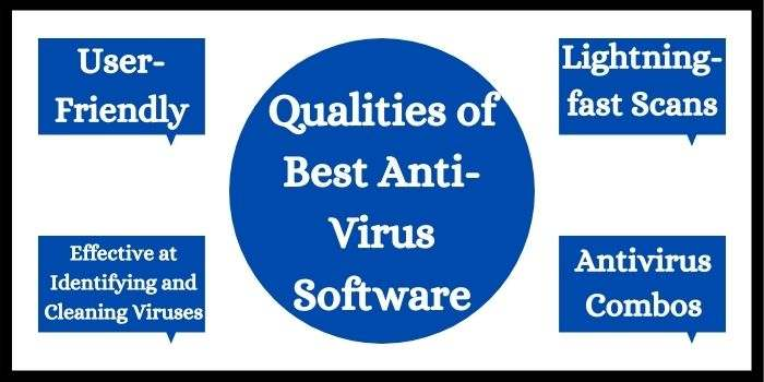 Qualities of best antivirus software