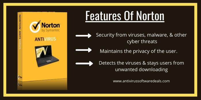 Features of Norton Antivirus
