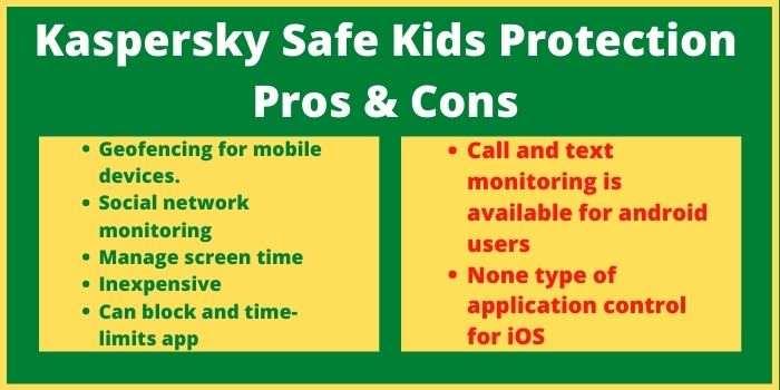 Kaspersky Safe Kids Protection Pros & Cons
