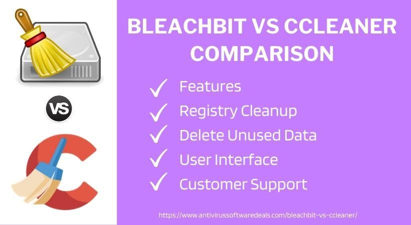 BleachBit Vs CCleaner Comparison