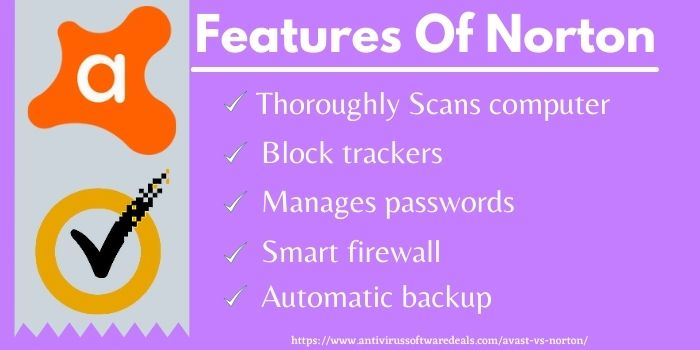 Avast or norton features