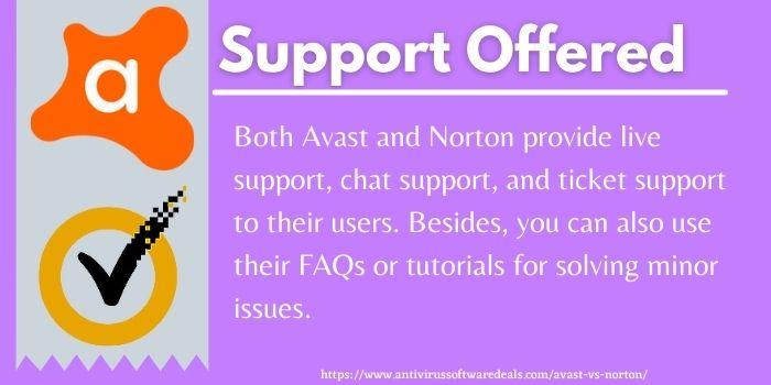 Norton Vs Avast Support